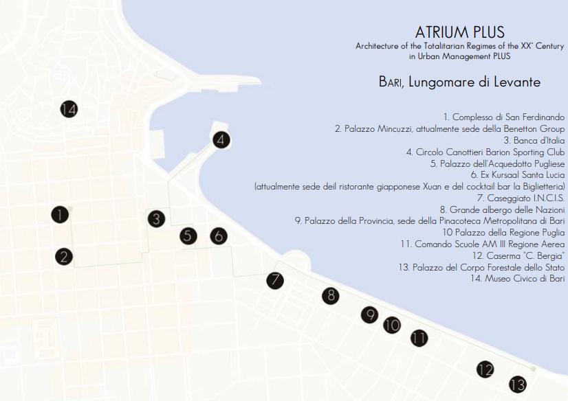 Il progetto Atrium Plus